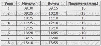 расписание звонков таблица фото