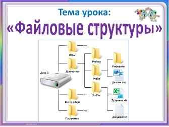 О файлах и файловых структурах доклад 1643