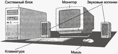 частей компьютера можно