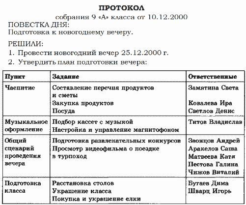 Внешне схема классификации