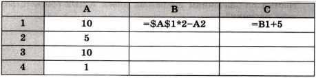 Контрольная работа обработка числовой информации в электронных таблицах 6348