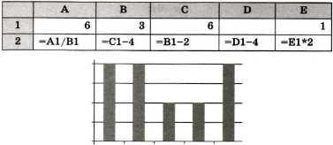 Контрольная работа обработка числовой информации в электронных таблицах 1764