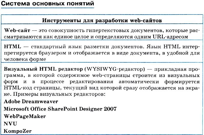Инструменты создания веб сайта описание на сайте о компании вакансии