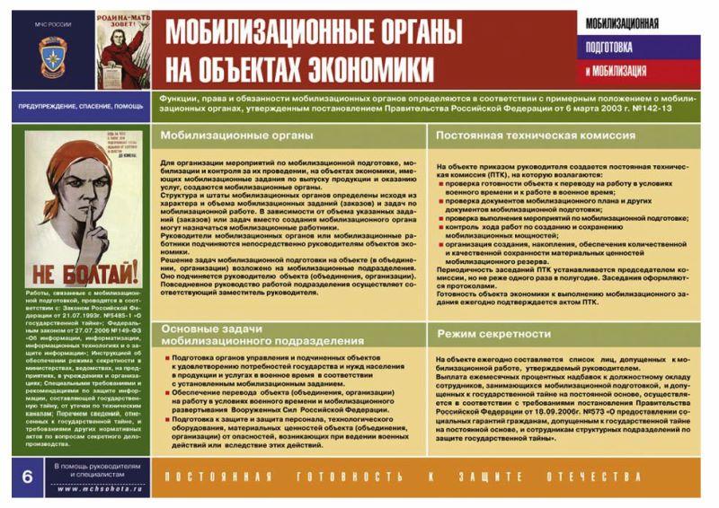 мобилизационная подготовка и мобилизация в рф Михаила