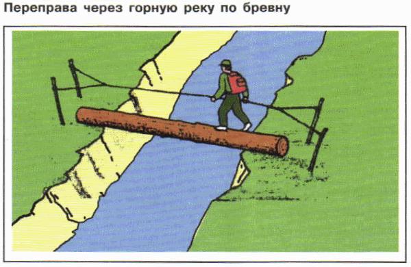 через реку переправляется лодка выдерживая курс перпендикулярно