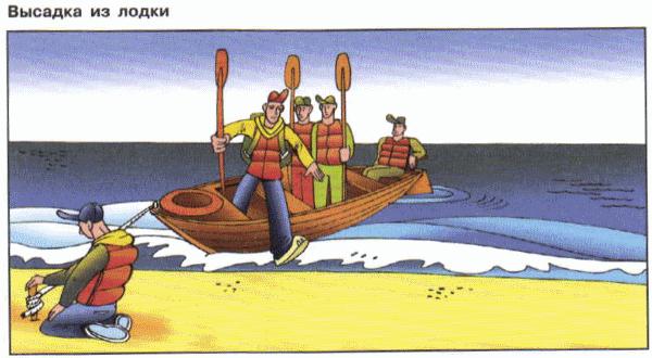 Доклад водные походы и обеспечение безопасности на воде 4924