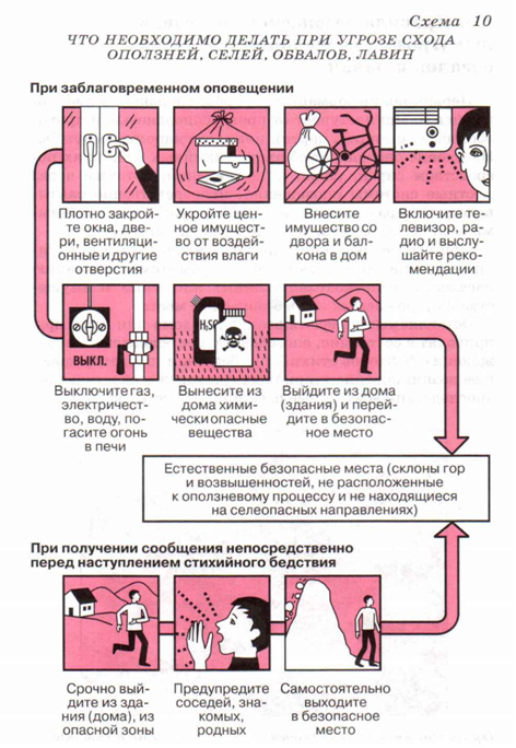 возможные угрозы информации при работе в сети интернет доклад