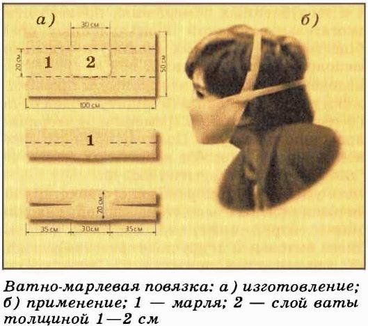 Ватно-марлевая повязка своими руками детская 879