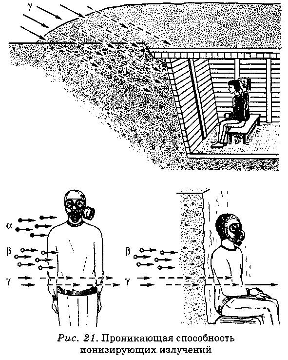 картинки проникающая радиация форма божьей