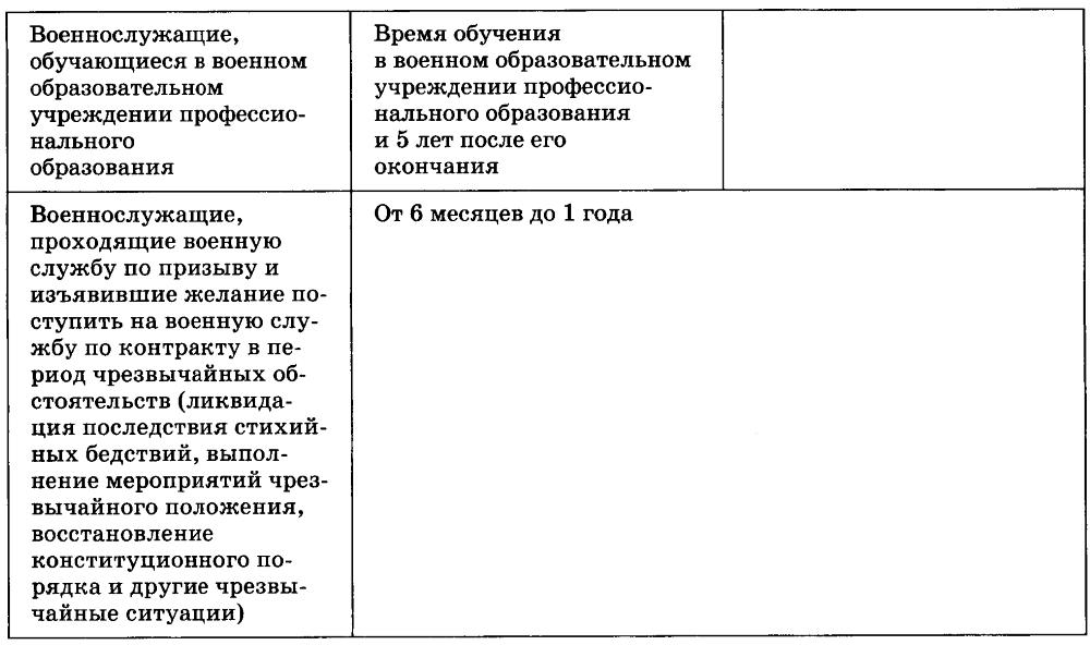 Доклад на тему порядок прохождения воинской службы 9256